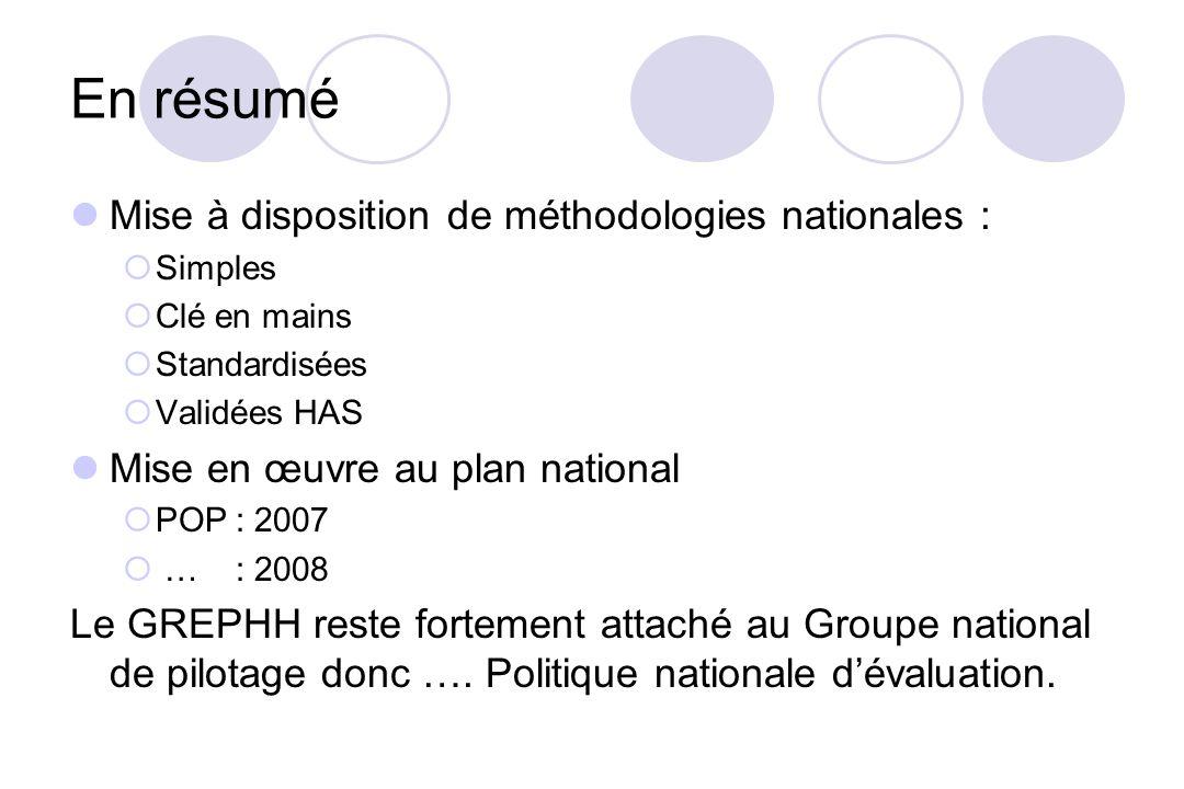En résumé Mise à disposition de méthodologies nationales : Simples Clé en mains Standardisées Validées HAS Mise en œuvre au plan national POP : 2007 …