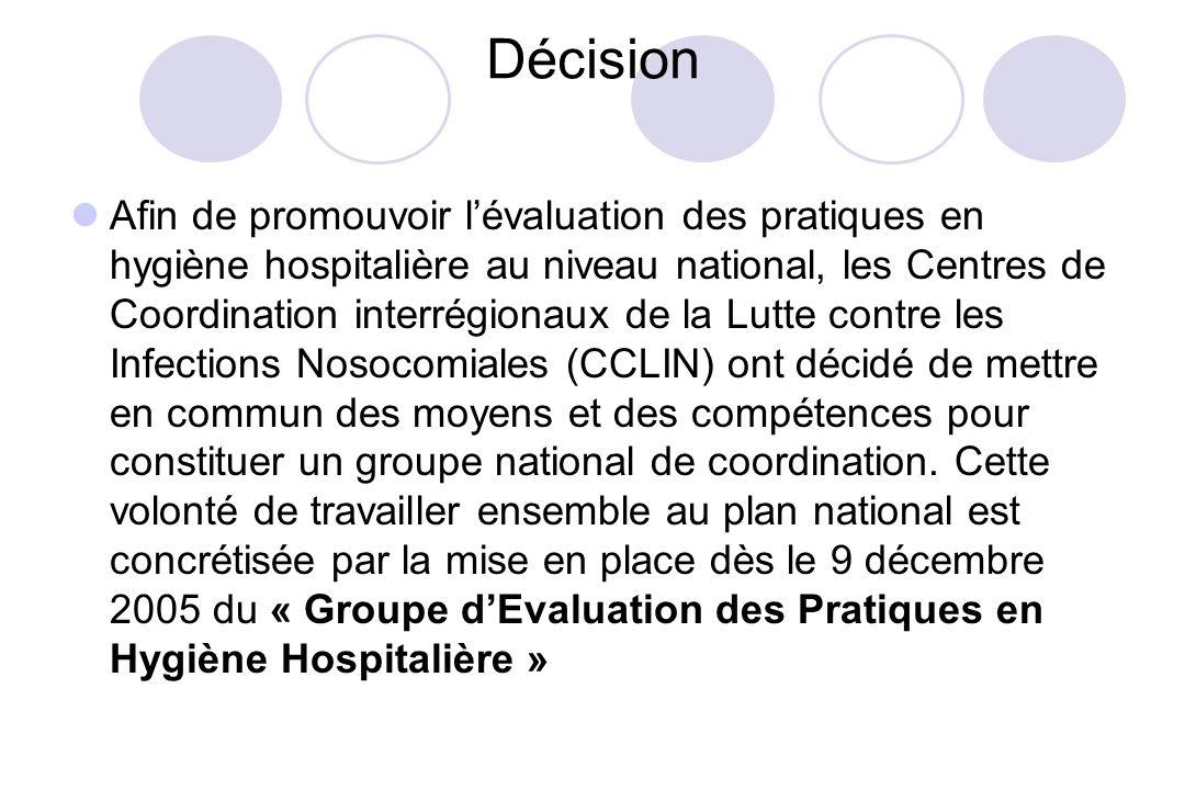 Afin de promouvoir lévaluation des pratiques en hygiène hospitalière au niveau national, les Centres de Coordination interrégionaux de la Lutte contre