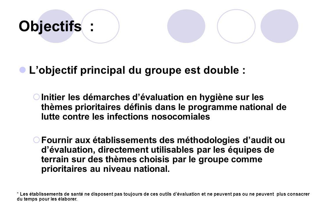 Objectifs : Lobjectif principal du groupe est double : Initier les démarches dévaluation en hygiène sur les thèmes prioritaires définis dans le progra