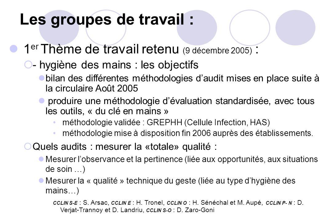 Groupe « hygiène des mains » Résumé octobre 2006 : La méthodologie sur le volet observance et la pertinence (liée aux opportunités, aux situations de soin …) est en voie de validation.
