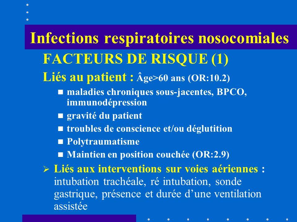 Infections respiratoires nosocomiales FACTEURS DE RISQUE (1) Liés au patient : Âge>60 ans (OR:10.2) maladies chroniques sous-jacentes, BPCO, immunodép