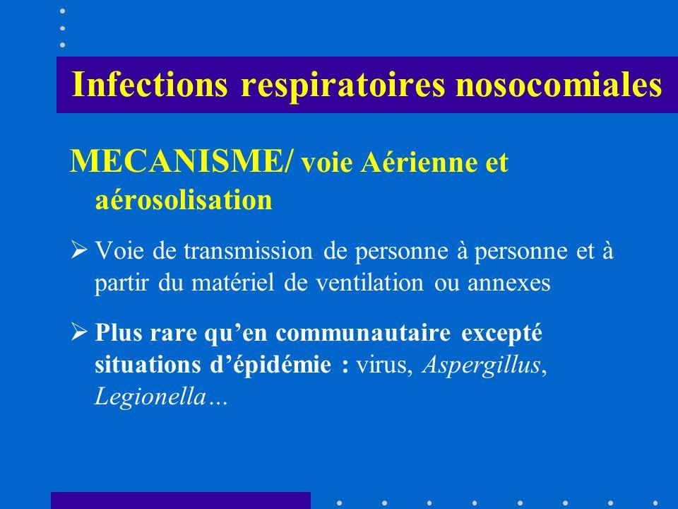 Infections respiratoires nosocomiales MECANISME/ voie Aérienne et aérosolisation Voie de transmission de personne à personne et à partir du matériel d