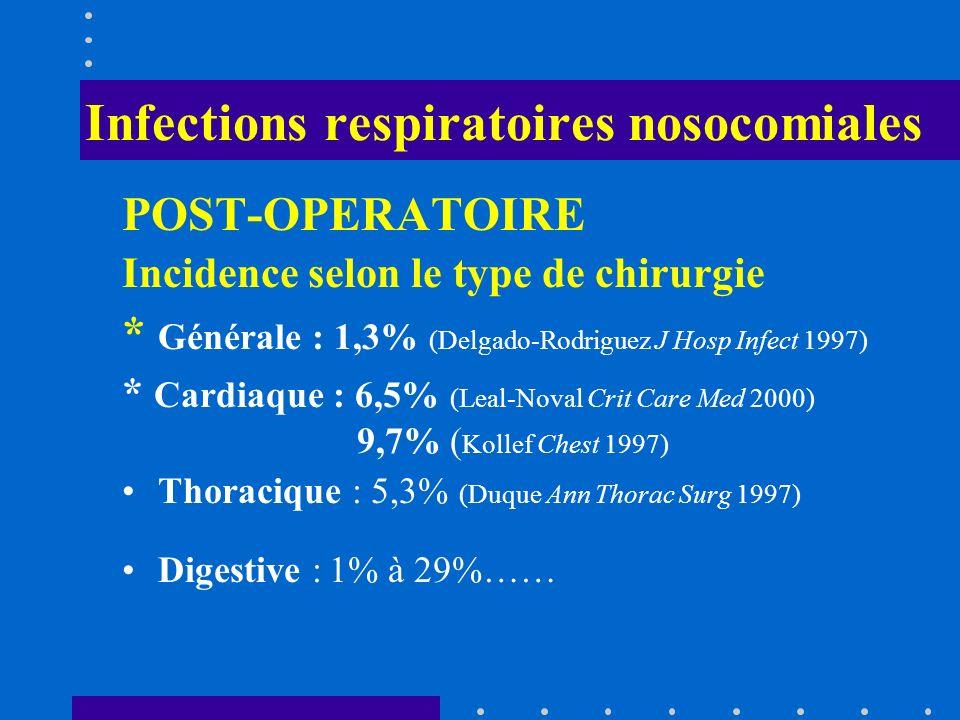 Infections respiratoires nosocomiales POST-OPERATOIRE Incidence selon le type de chirurgie * Générale : 1,3% (Delgado-Rodriguez J Hosp Infect 1997) *
