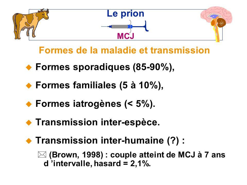 Formes de la maladie et transmission u Formes sporadiques (85-90%), u Formes familiales (5 à 10%), u Formes iatrogènes (< 5%).