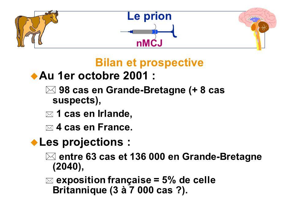 Bilan et prospective u Au 1er octobre 2001 : * 98 cas en Grande-Bretagne (+ 8 cas suspects), * 1 cas en Irlande, * 4 cas en France.