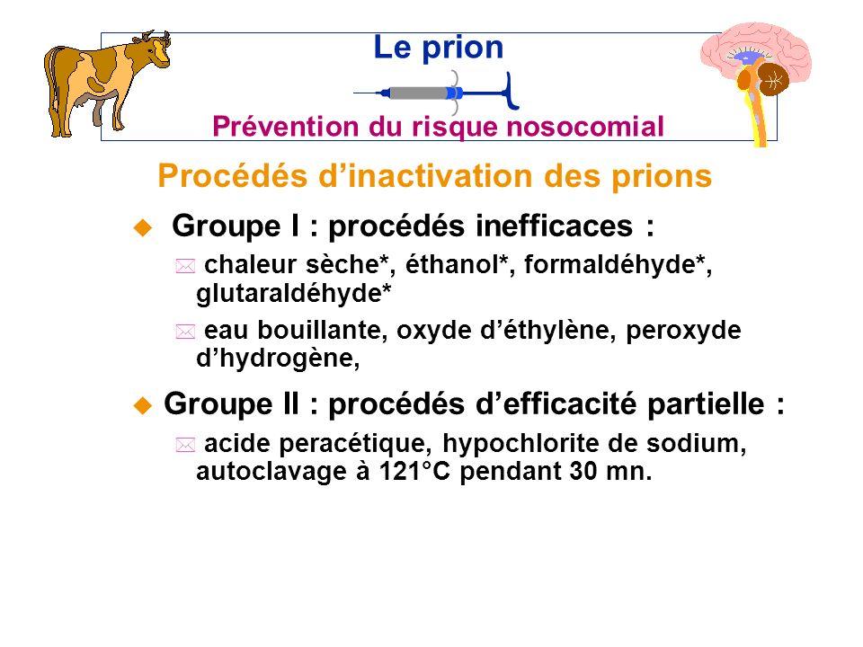 Procédés dinactivation des prions Le prion Prévention du risque nosocomial u Groupe I : procédés inefficaces : * chaleur sèche*, éthanol*, formaldéhyde*, glutaraldéhyde* * eau bouillante, oxyde déthylène, peroxyde dhydrogène, u Groupe II : procédés defficacité partielle : * acide peracétique, hypochlorite de sodium, autoclavage à 121°C pendant 30 mn.