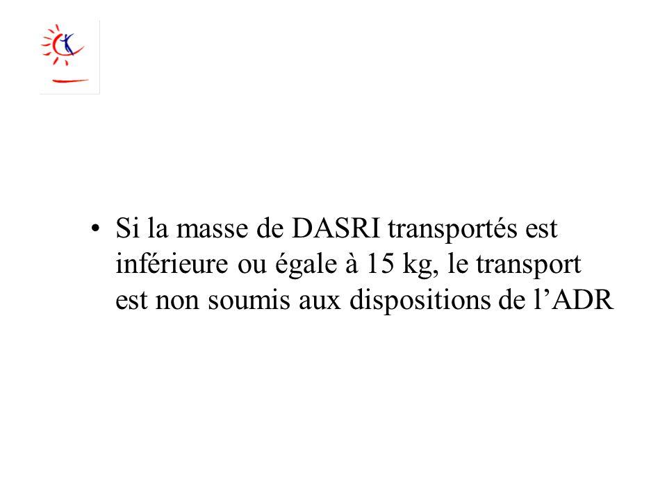 Si la masse de DASRI transportés est inférieure ou égale à 15 kg, le transport est non soumis aux dispositions de lADR
