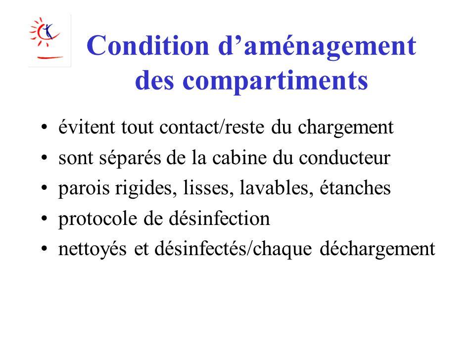 Condition daménagement des compartiments évitent tout contact/reste du chargement sont séparés de la cabine du conducteur parois rigides, lisses, lava