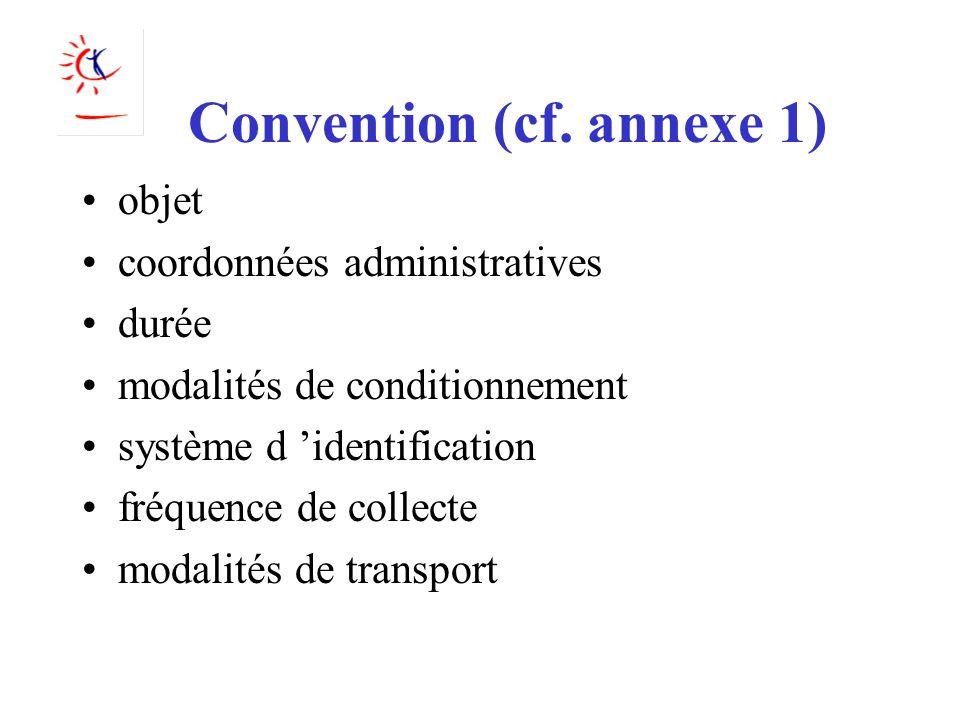 Convention (cf. annexe 1) objet coordonnées administratives durée modalités de conditionnement système d identification fréquence de collecte modalité