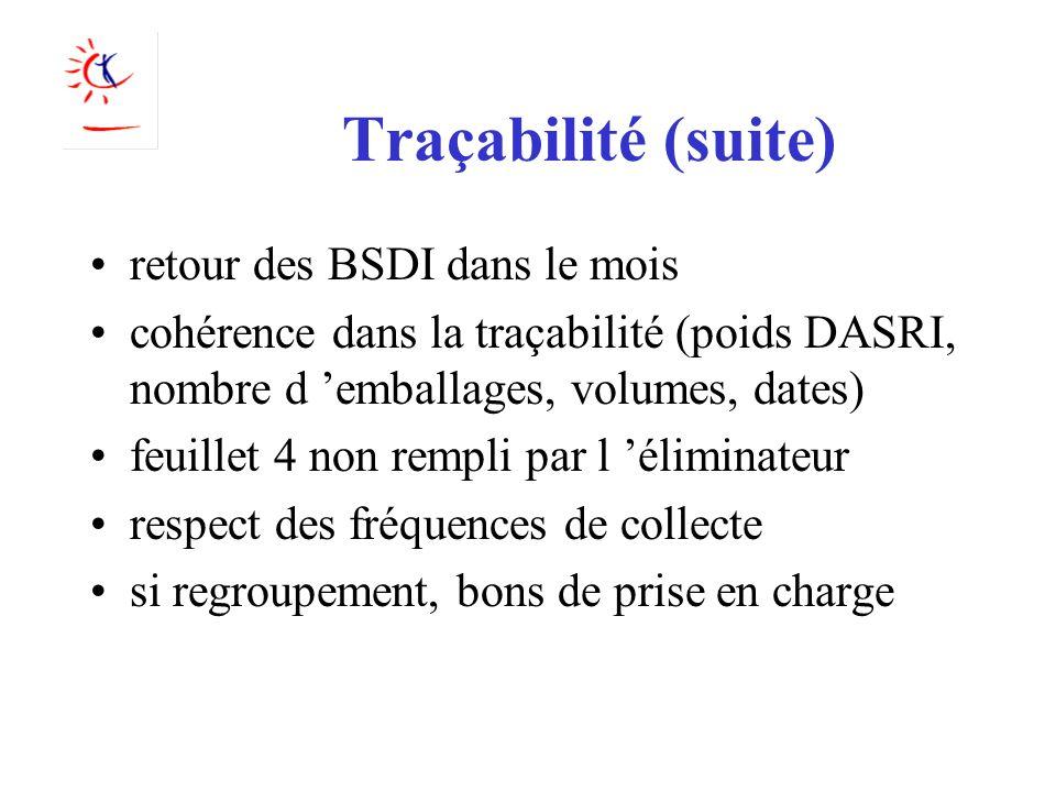 Traçabilité (suite) retour des BSDI dans le mois cohérence dans la traçabilité (poids DASRI, nombre d emballages, volumes, dates) feuillet 4 non rempl