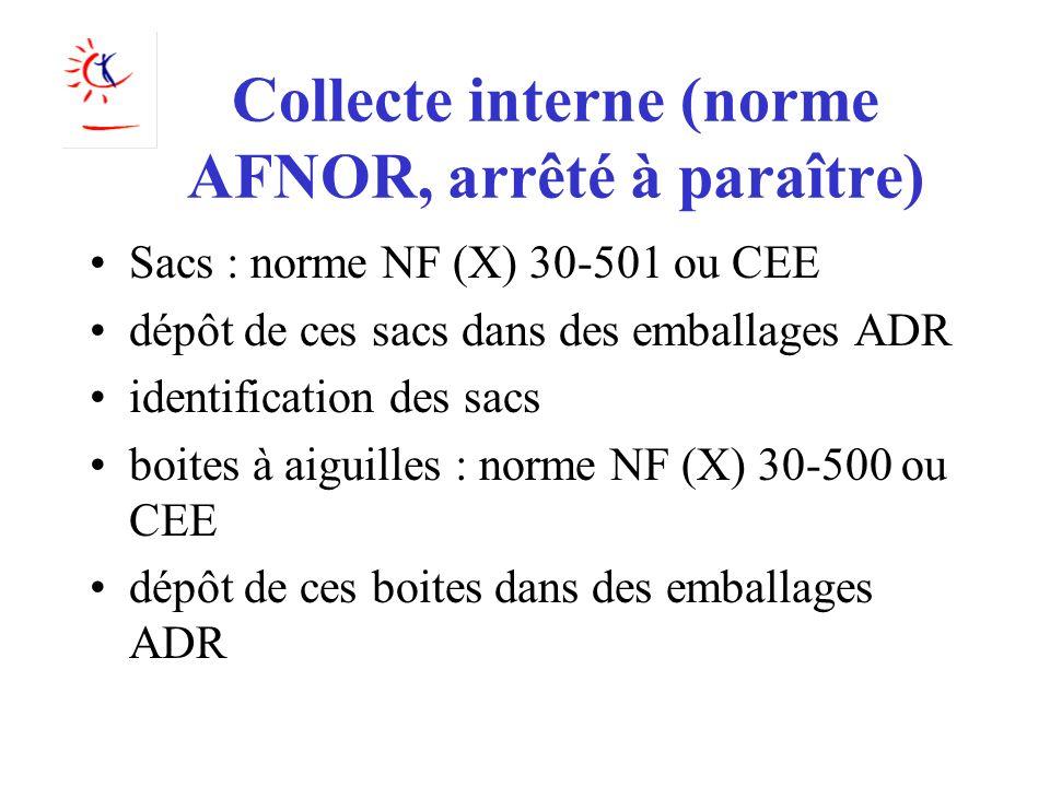 Collecte interne (norme AFNOR, arrêté à paraître) Sacs : norme NF (X) 30-501 ou CEE dépôt de ces sacs dans des emballages ADR identification des sacs