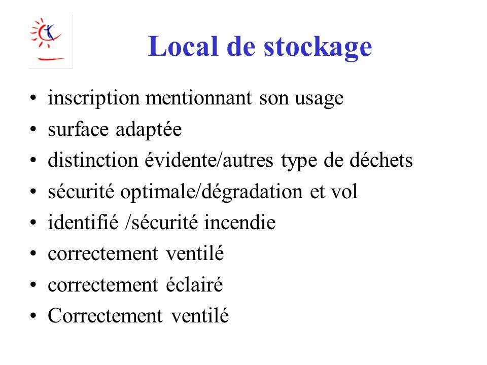 Local de stockage inscription mentionnant son usage surface adaptée distinction évidente/autres type de déchets sécurité optimale/dégradation et vol i