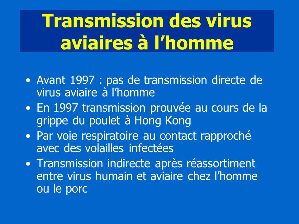 Transmission des virus aviaires à lhomme Avant 1997 : pas de transmission directe de virus aviaire à lhomme En 1997 transmission prouvée au cours de l