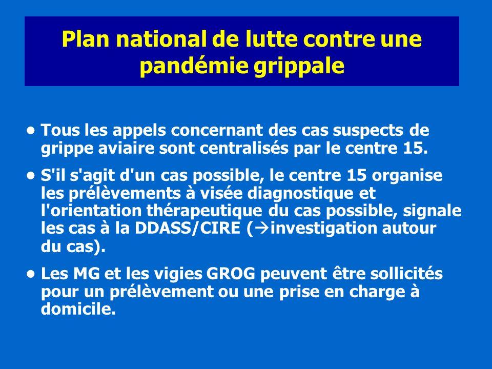 Plan national de lutte contre une pandémie grippale Tous les appels concernant des cas suspects de grippe aviaire sont centralisés par le centre 15. S