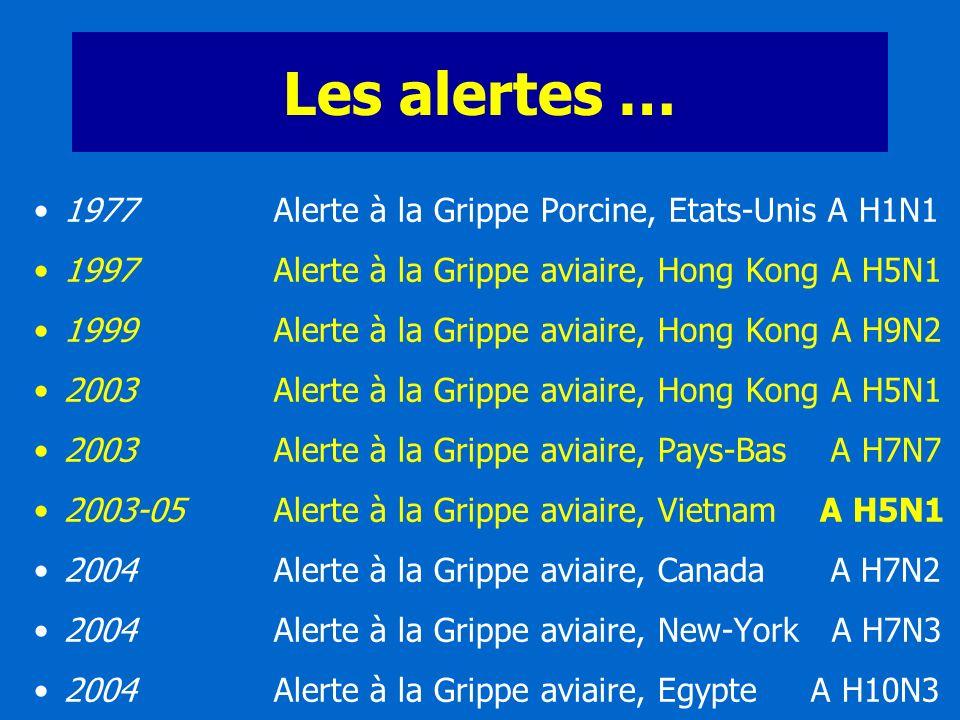 Les alertes … 1977 Alerte à la Grippe Porcine, Etats-Unis A H1N1 1997Alerte à la Grippe aviaire, Hong Kong A H5N1 1999Alerte à la Grippe aviaire, Hong