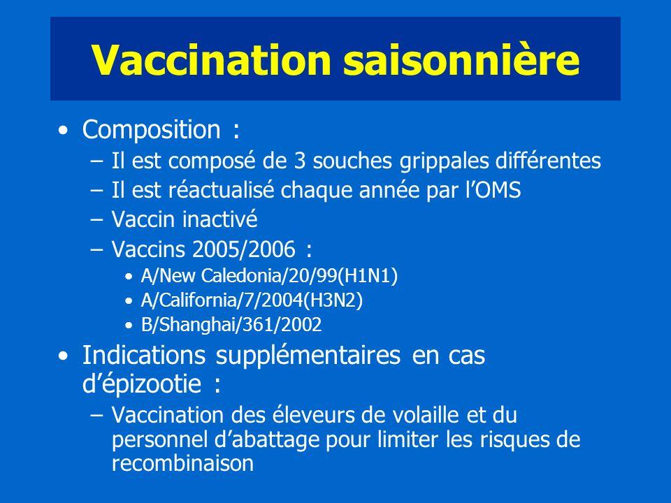 Vaccination saisonnière Composition : –Il est composé de 3 souches grippales différentes –Il est réactualisé chaque année par lOMS –Vaccin inactivé –V