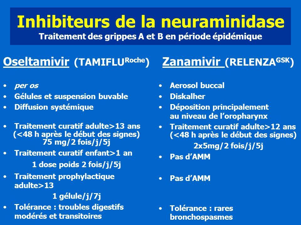 Inhibiteurs de la neuraminidase Traitement des grippes A et B en période épidémique Oseltamivir (TAMIFLU Roche ) per os Gélules et suspension buvable