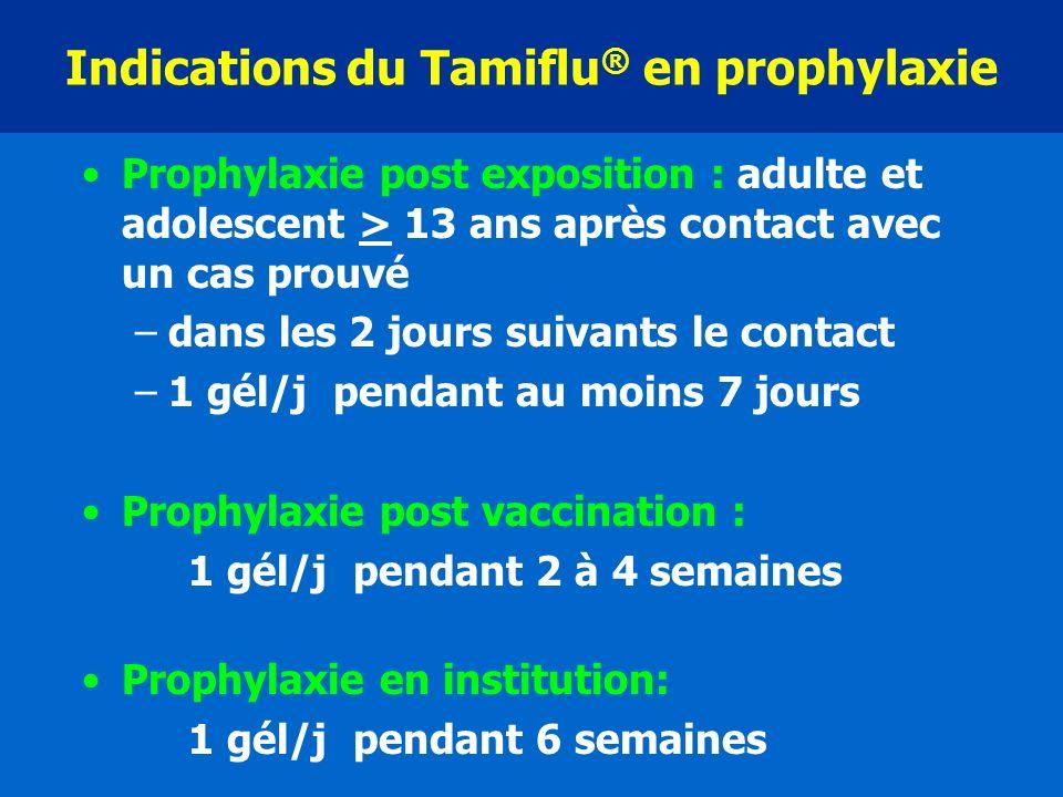 Indications du Tamiflu ® en prophylaxie Prophylaxie post exposition : adulte et adolescent > 13 ans après contact avec un cas prouvé –dans les 2 jours