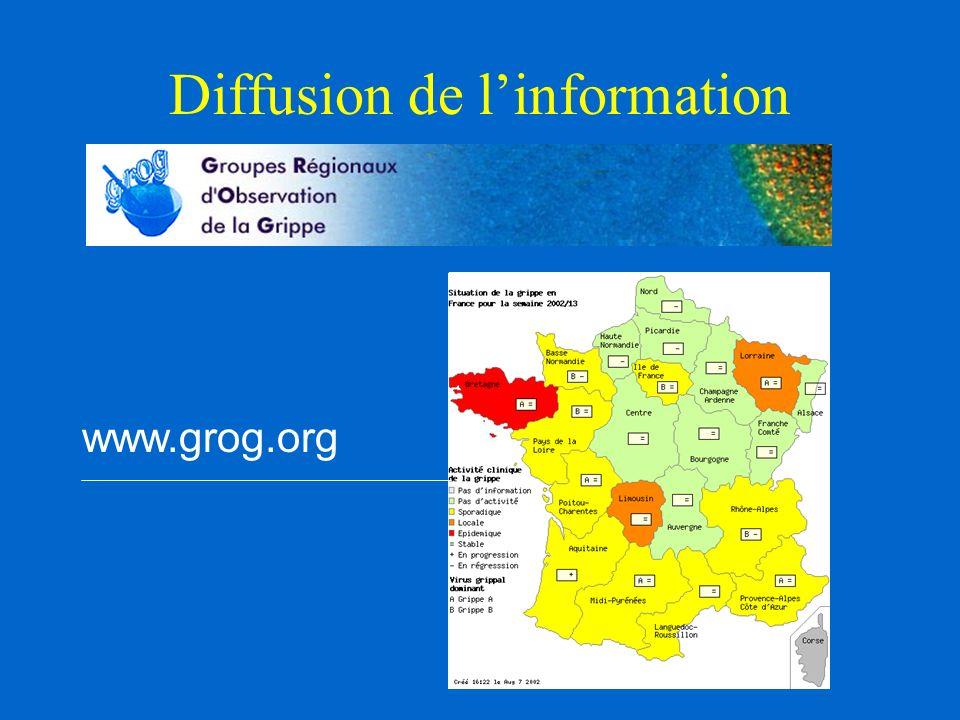 Diffusion de linformation www.grog.org