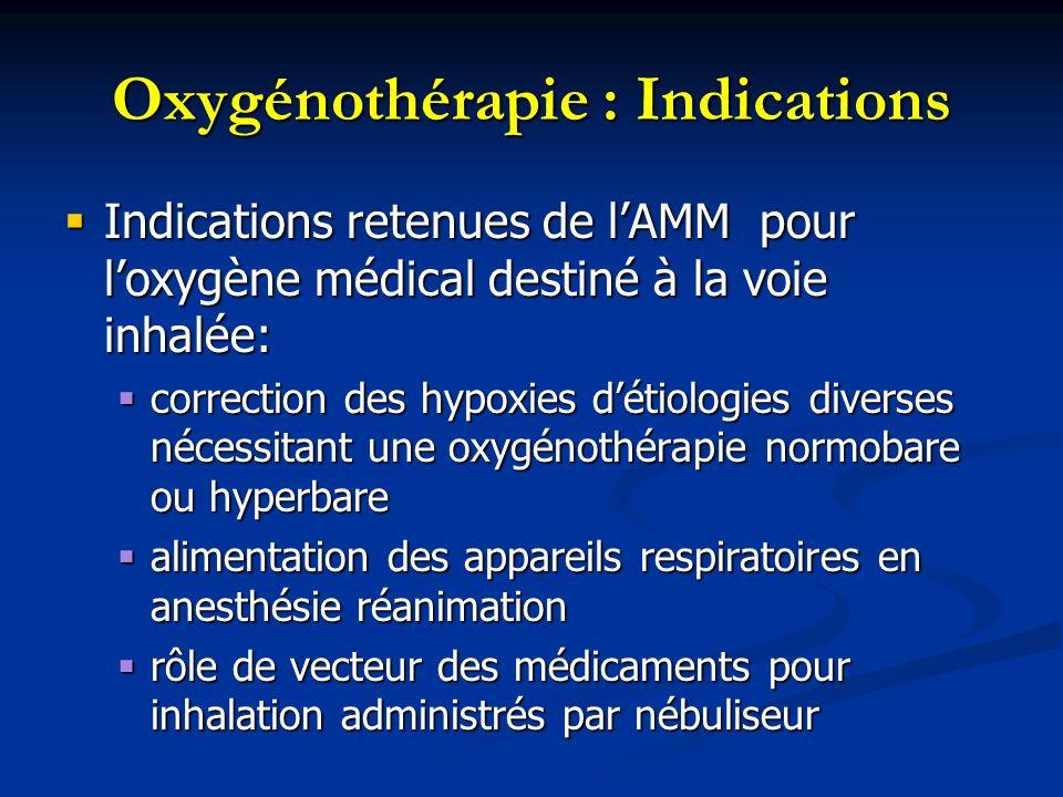 Oxygénothérapie : Indications Indications retenues de lAMM pour loxygène médical destiné à la voie inhalée: Indications retenues de lAMM pour loxygène