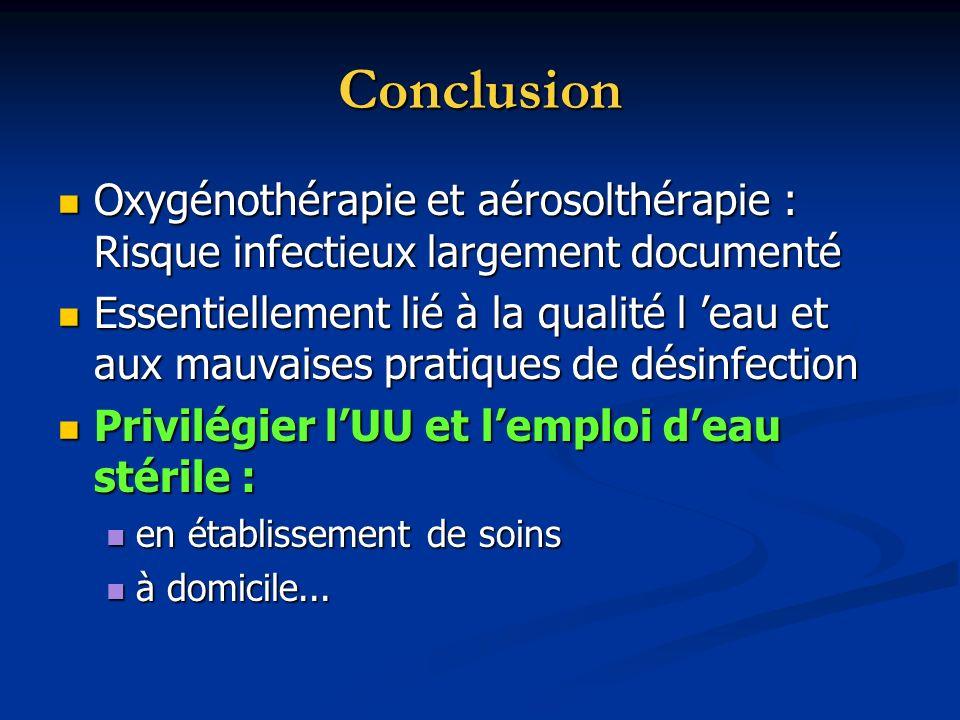 Conclusion Oxygénothérapie et aérosolthérapie : Risque infectieux largement documenté Oxygénothérapie et aérosolthérapie : Risque infectieux largement