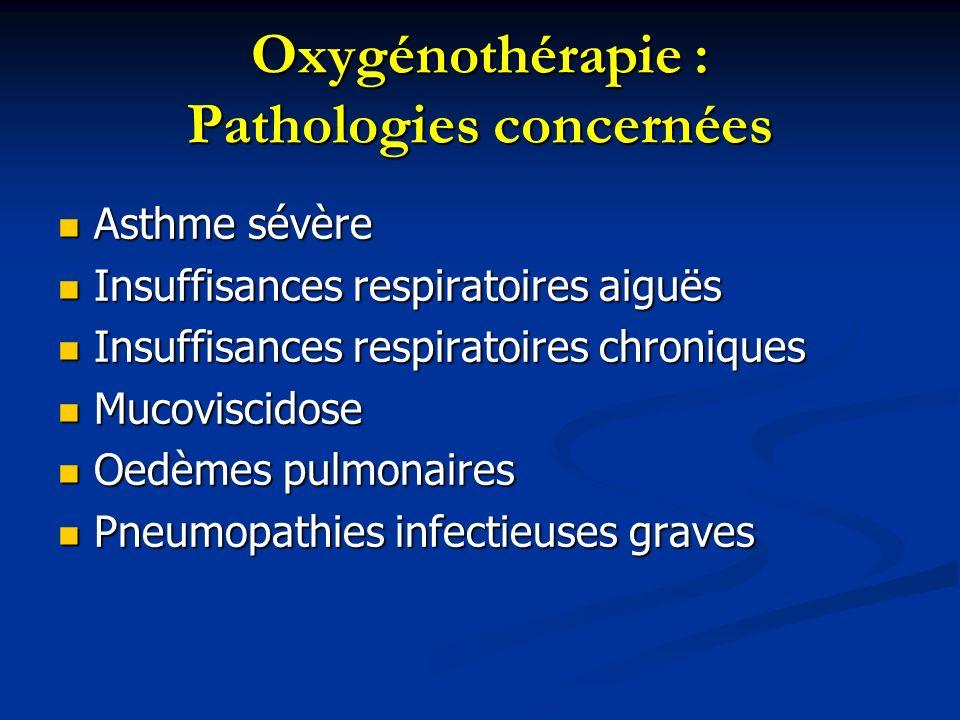 Oxygénothérapie : Modes dadministration Oxygénothérapie normobare : Oxygénothérapie normobare : faire respirer au patient un mélange gazeux plus riche en oxygène que l air ambiant, à une pression de 1 atms faire respirer au patient un mélange gazeux plus riche en oxygène que l air ambiant, à une pression de 1 atms Oxygénothérapie hyperbare Oxygénothérapie hyperbare faire respirer au patient un mélange gazeux plus riche en oxygène que l air ambiant, à une pression supérieure à 1 atms (caisson hyperbare ) faire respirer au patient un mélange gazeux plus riche en oxygène que l air ambiant, à une pression supérieure à 1 atms (caisson hyperbare )