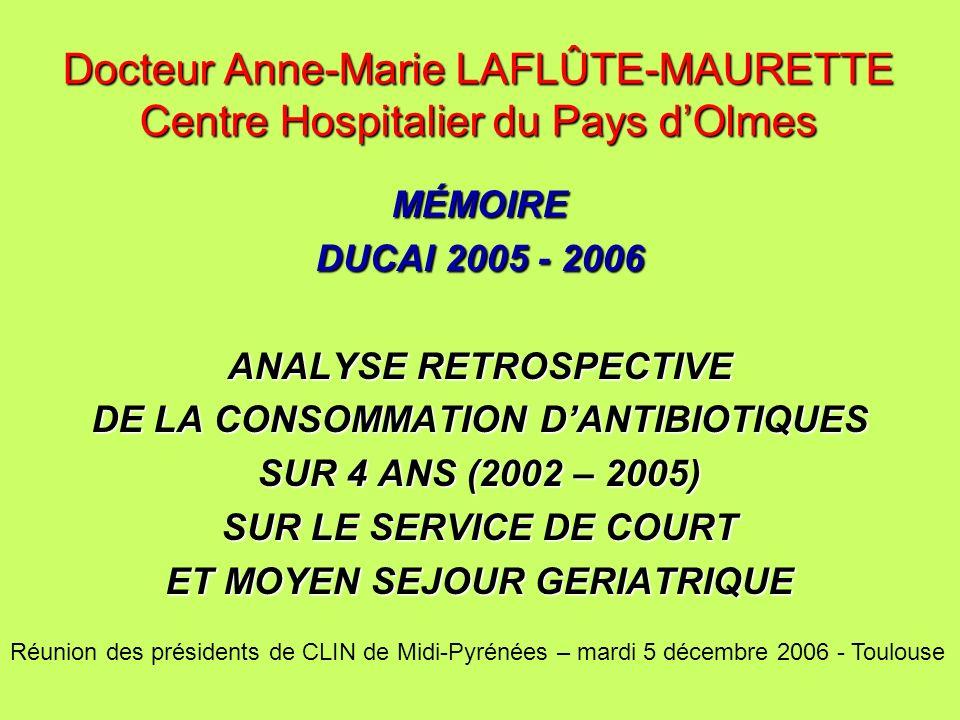 Docteur Anne-Marie LAFLÛTE-MAURETTE Centre Hospitalier du Pays dOlmes MÉMOIRE DUCAI 2005 - 2006 ANALYSE RETROSPECTIVE DE LA CONSOMMATION DANTIBIOTIQUE