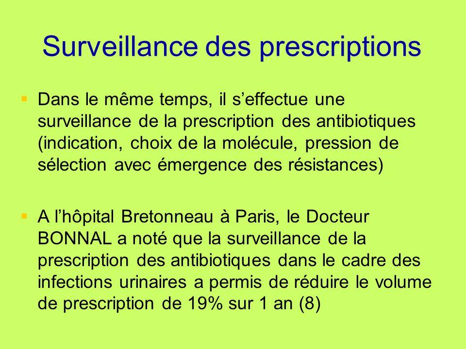 Surveillance des prescriptions Dans le même temps, il seffectue une surveillance de la prescription des antibiotiques (indication, choix de la molécul