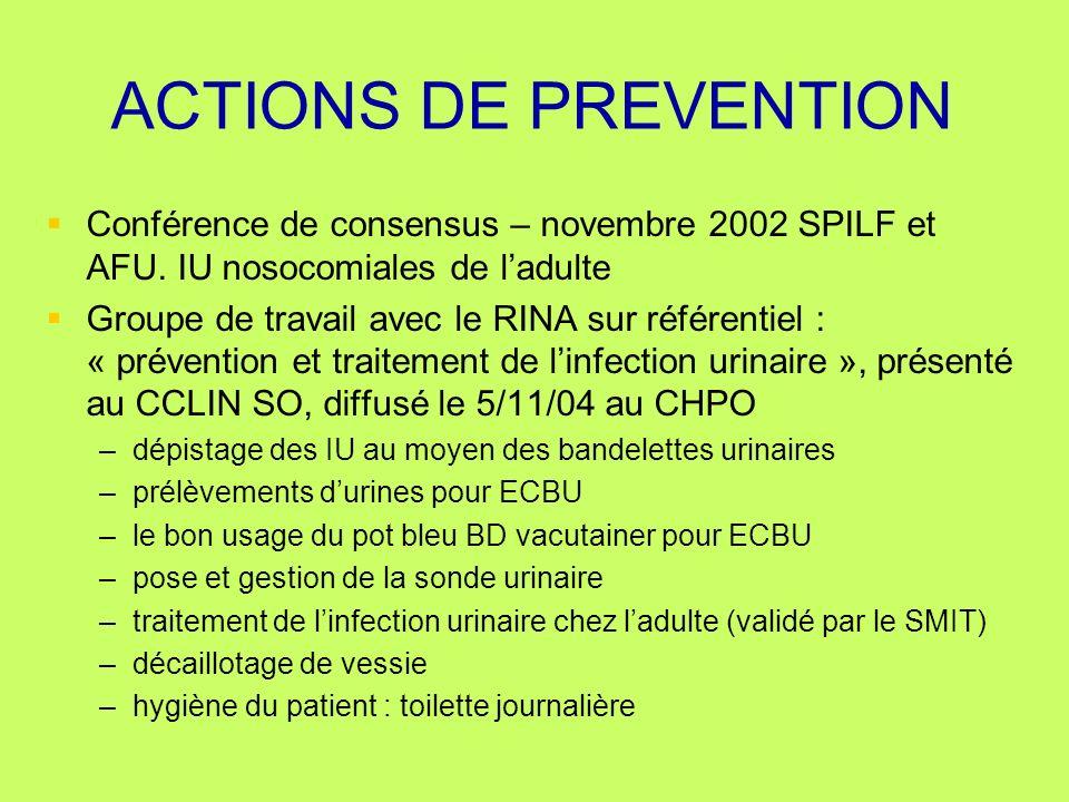 ACTIONS DE PREVENTION Conférence de consensus – novembre 2002 SPILF et AFU. IU nosocomiales de ladulte Groupe de travail avec le RINA sur référentiel