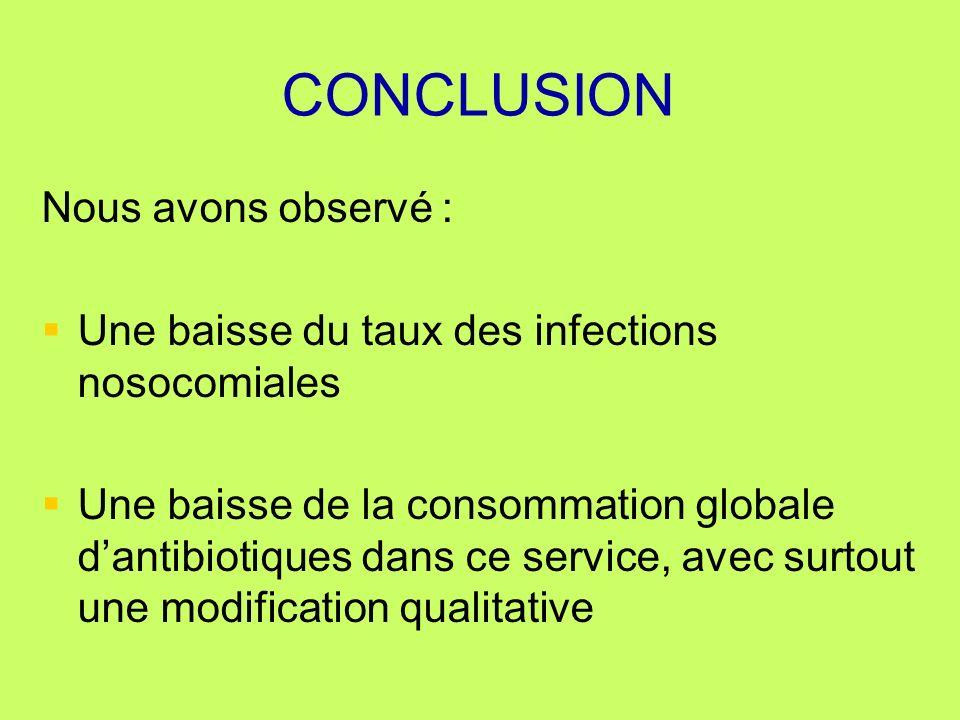 CONCLUSION Nous avons observé : Une baisse du taux des infections nosocomiales Une baisse de la consommation globale dantibiotiques dans ce service, a