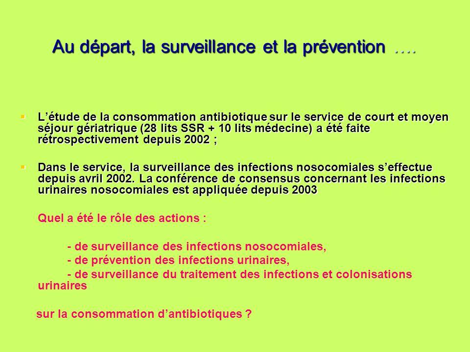Au départ, la surveillance et la prévention …. Létude de la consommation antibiotique sur le service de court et moyen séjour gériatrique (28 lits SSR