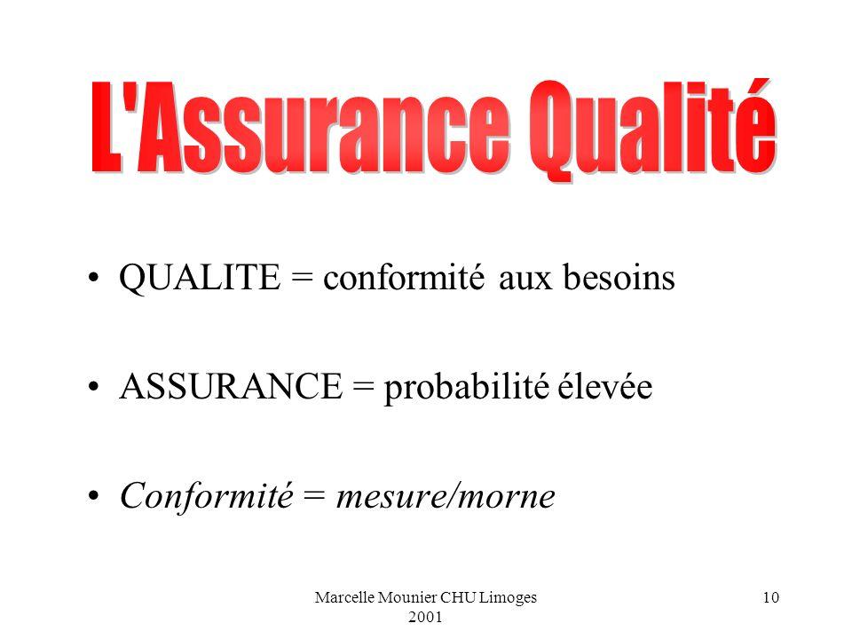 Marcelle Mounier CHU Limoges 2001 10 QUALITE = conformité aux besoins ASSURANCE = probabilité élevée Conformité = mesure/morne