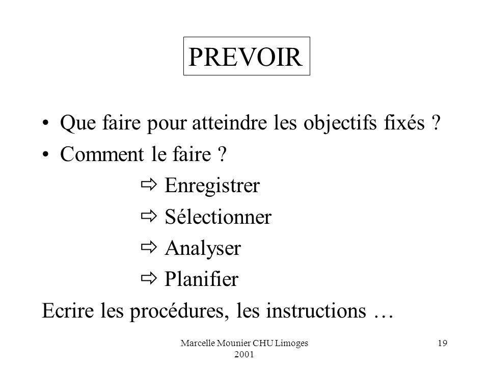 Marcelle Mounier CHU Limoges 2001 19 Que faire pour atteindre les objectifs fixés ? Comment le faire ? Enregistrer Sélectionner Analyser Planifier Ecr