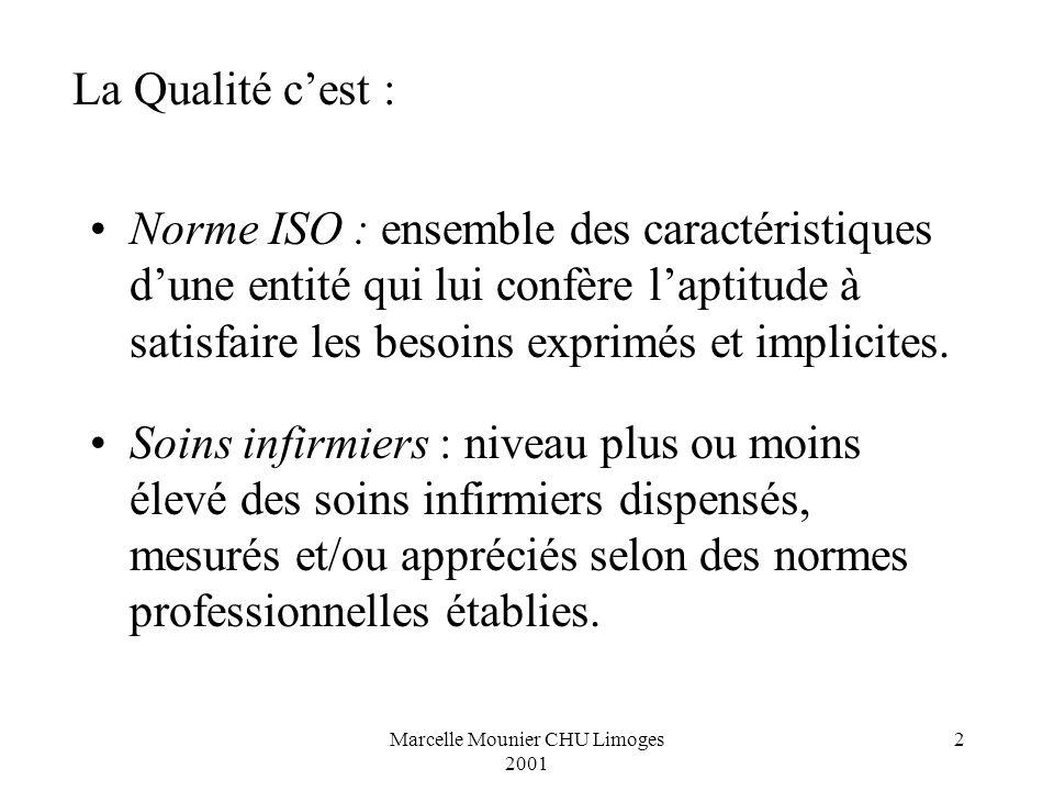 2 Norme ISO : ensemble des caractéristiques dune entité qui lui confère laptitude à satisfaire les besoins exprimés et implicites. Soins infirmiers :