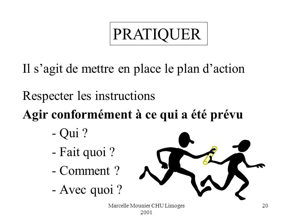 Marcelle Mounier CHU Limoges 2001 20 Il sagit de mettre en place le plan daction Respecter les instructions Agir conformément à ce qui a été prévu - Q