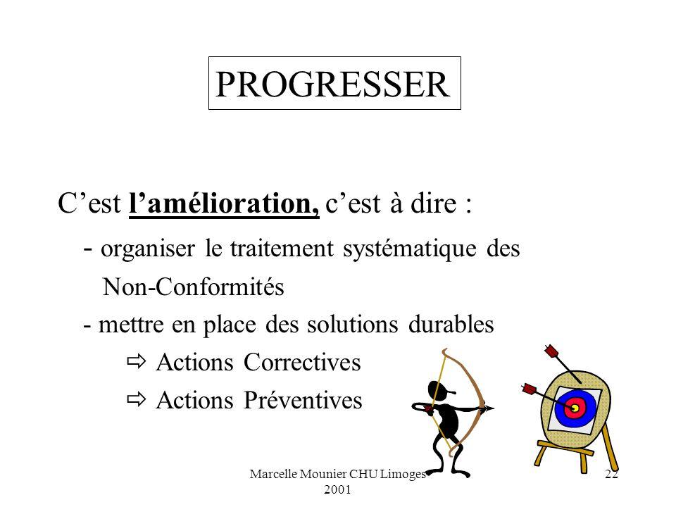 Marcelle Mounier CHU Limoges 2001 22 Cest lamélioration, cest à dire : - organiser le traitement systématique des Non-Conformités - mettre en place de