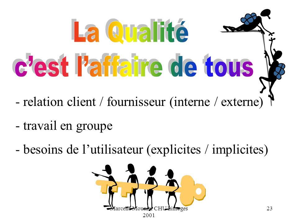 Marcelle Mounier CHU Limoges 2001 23 - relation client / fournisseur (interne / externe) - travail en groupe - besoins de lutilisateur (explicites / i