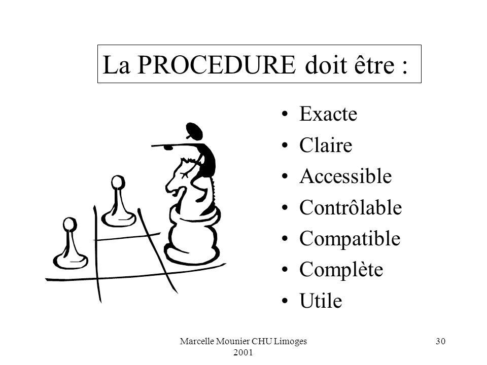 Marcelle Mounier CHU Limoges 2001 30 Exacte Claire Accessible Contrôlable Compatible Complète Utile La PROCEDURE doit être :