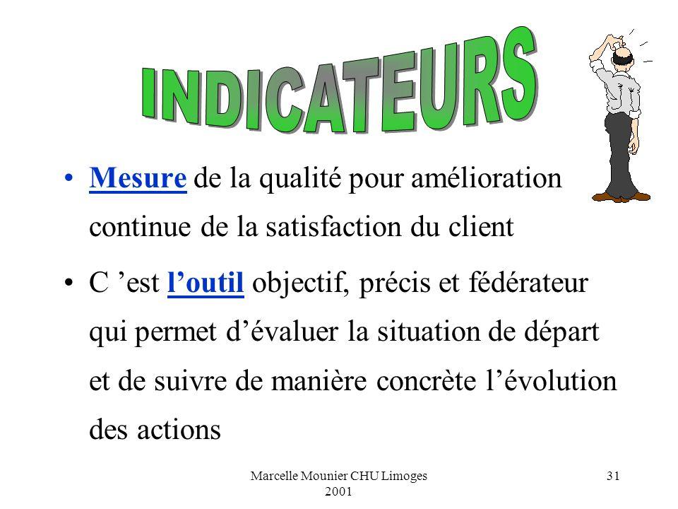 Marcelle Mounier CHU Limoges 2001 31 Mesure de la qualité pour amélioration continue de la satisfaction du client C est loutil objectif, précis et féd
