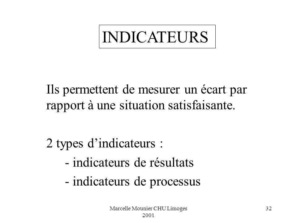 Marcelle Mounier CHU Limoges 2001 32 Ils permettent de mesurer un écart par rapport à une situation satisfaisante. 2 types dindicateurs : - indicateur