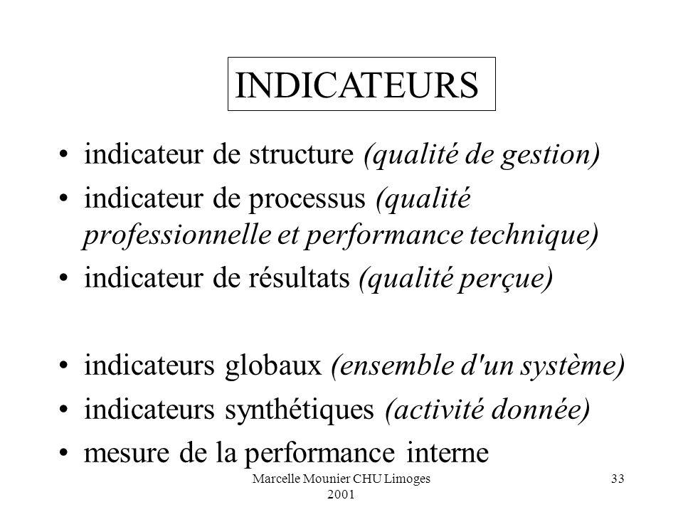 Marcelle Mounier CHU Limoges 2001 33 indicateur de structure (qualité de gestion) indicateur de processus (qualité professionnelle et performance tech