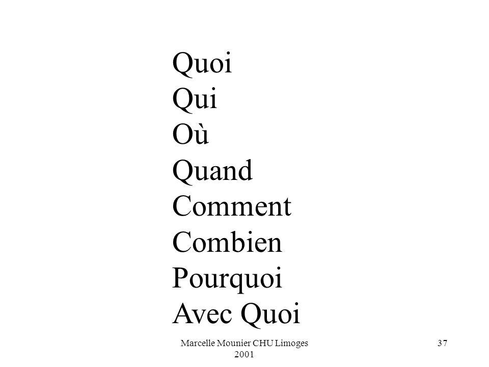 Marcelle Mounier CHU Limoges 2001 37 Quoi Qui Où Quand Comment Combien Pourquoi Avec Quoi