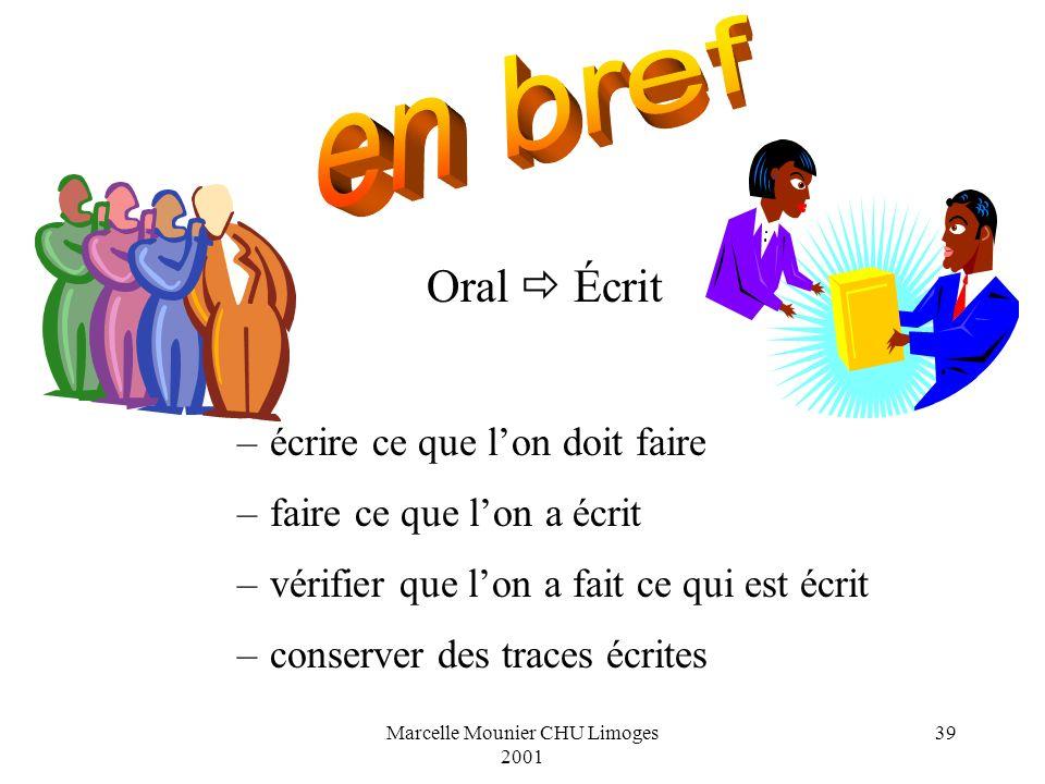 Marcelle Mounier CHU Limoges 2001 39 Oral Écrit –écrire ce que lon doit faire –faire ce que lon a écrit –vérifier que lon a fait ce qui est écrit –con