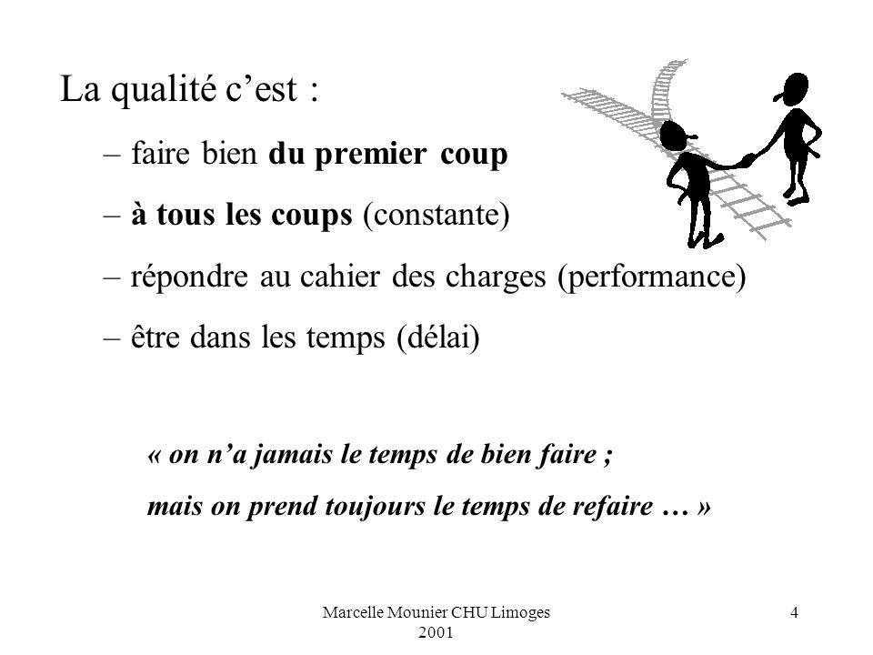Marcelle Mounier CHU Limoges 2001 4 La qualité cest : –faire bien du premier coup –à tous les coups (constante) –répondre au cahier des charges (perfo