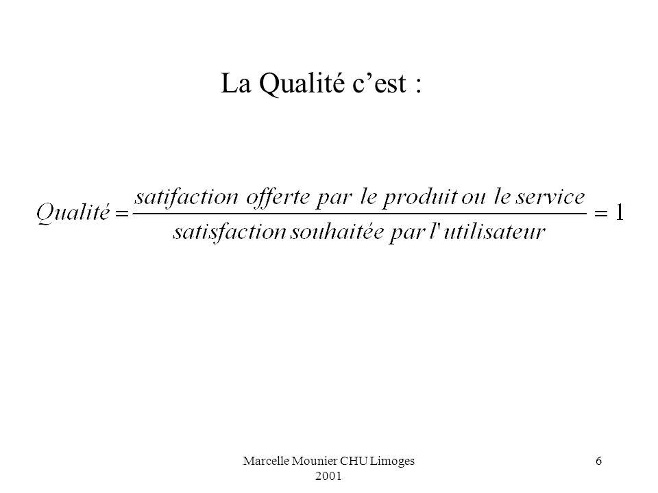 Marcelle Mounier CHU Limoges 2001 6 La Qualité cest :