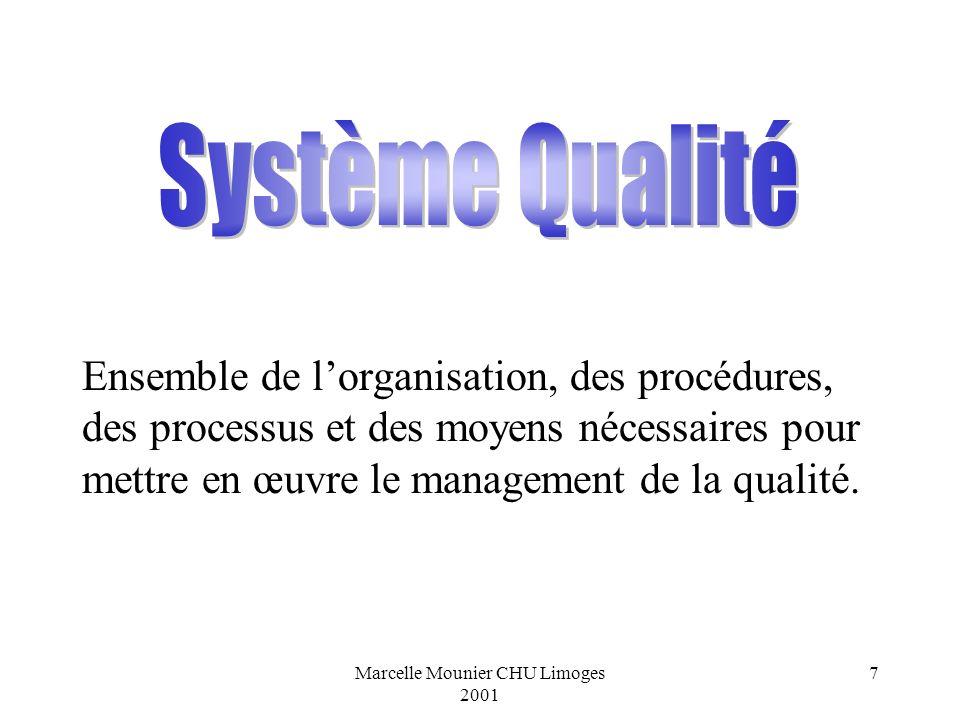Marcelle Mounier CHU Limoges 2001 7 Ensemble de lorganisation, des procédures, des processus et des moyens nécessaires pour mettre en œuvre le managem