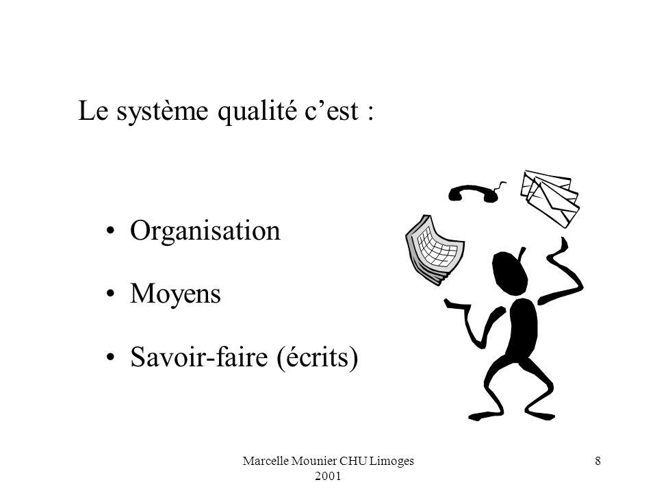 Marcelle Mounier CHU Limoges 2001 8 Organisation Moyens Savoir-faire (écrits) Le système qualité cest :