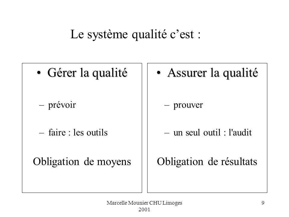 Marcelle Mounier CHU Limoges 2001 9 Gérer la qualitéGérer la qualité –prévoir –faire : les outils Obligation de moyens Assurer la qualitéAssurer la qu