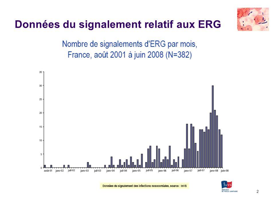 12 Données du signalement relatif aux ERG
