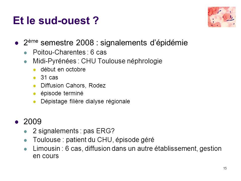 15 Et le sud-ouest ? 2 ème semestre 2008 : signalements dépidémie Poitou-Charentes : 6 cas Midi-Pyrénées : CHU Toulouse néphrologie début en octobre 3